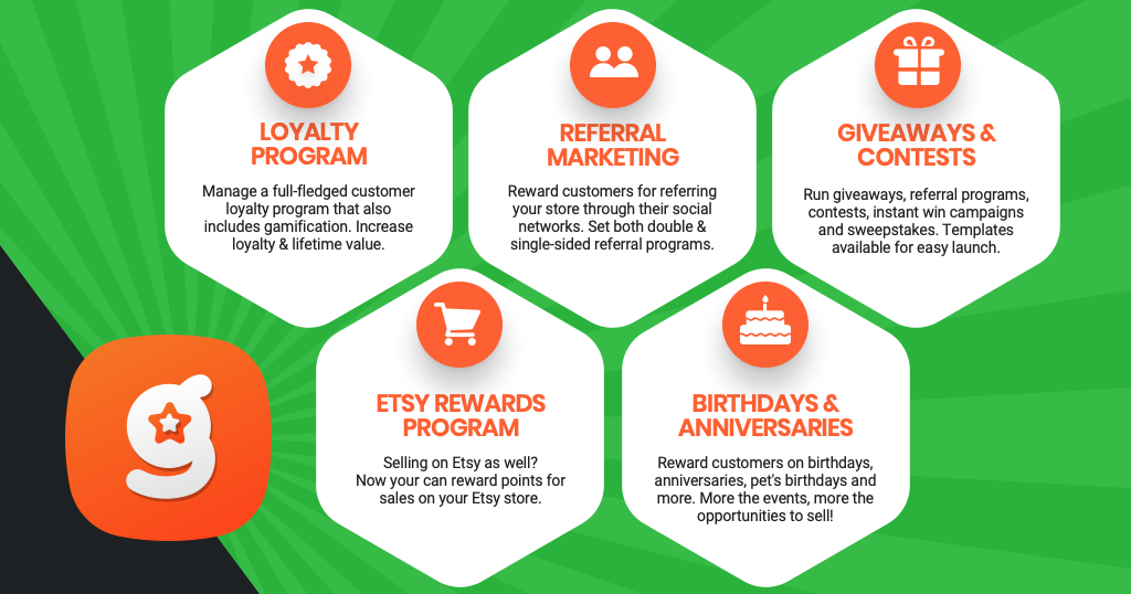 Reward Points, Referral and Loyalty Program